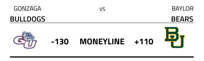 Ncaa Basketball Moneyline Example
