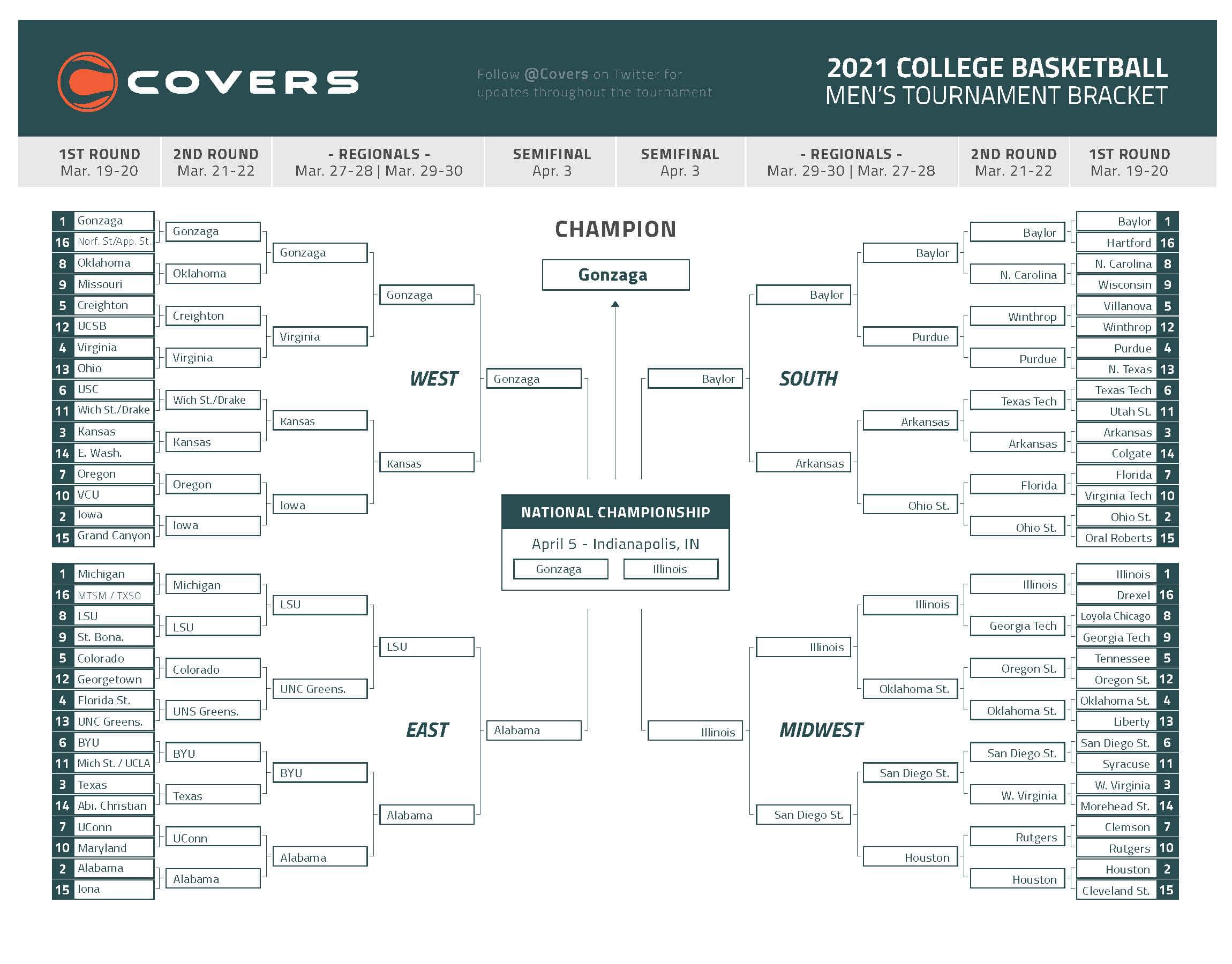 Covers 2021 Tournament Bracket Editorial Filled