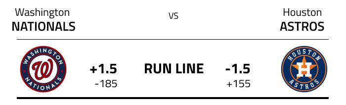 Run line odds in MLB betting