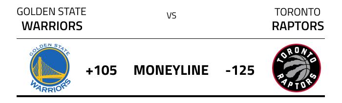 An example of NBA moneyline odds