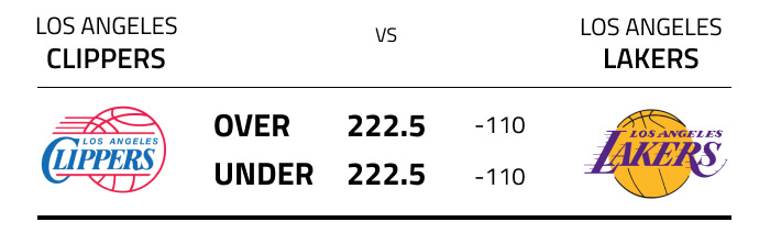 An example of NBA Over/Under totals odds
