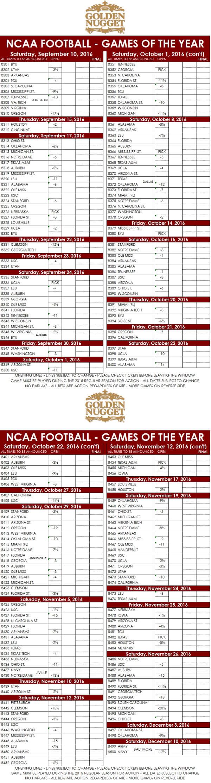 ncaa football games odds golden nugget las vegas sportsbook