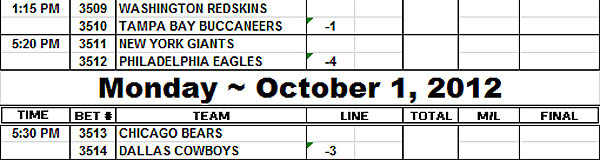 Cantor Gaming NFL Week 4 spreads