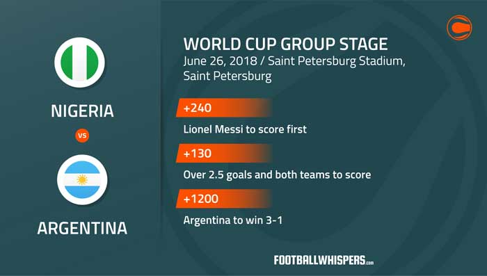 Argentina's last gasp good for goals: Best ways to bet Argentina vs